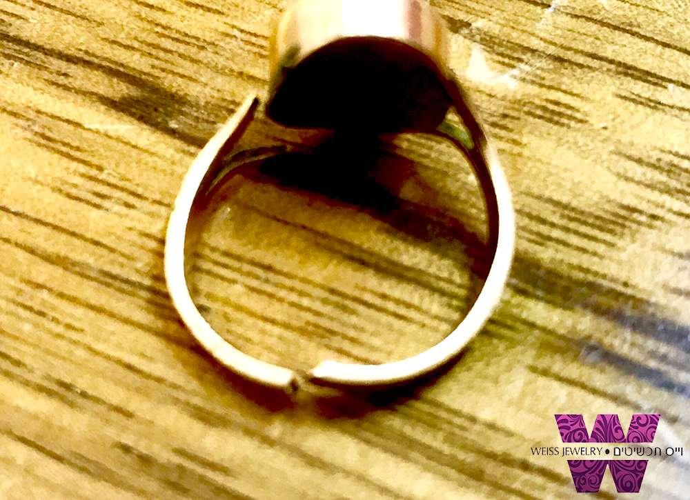 הגדלה והקטנת טבעת